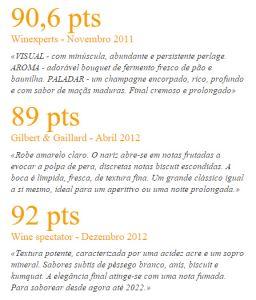 Magnum Veuve Clicquot Brut 1500 ml